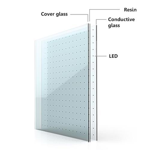 Smart Glass概要